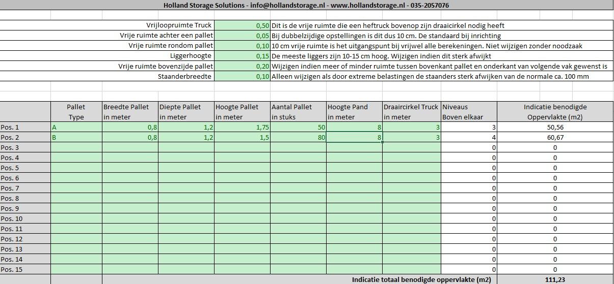 Palletstellingen kopen - Hoeveel vierkante meter - Deel 2